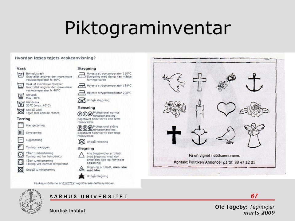 Piktograminventar