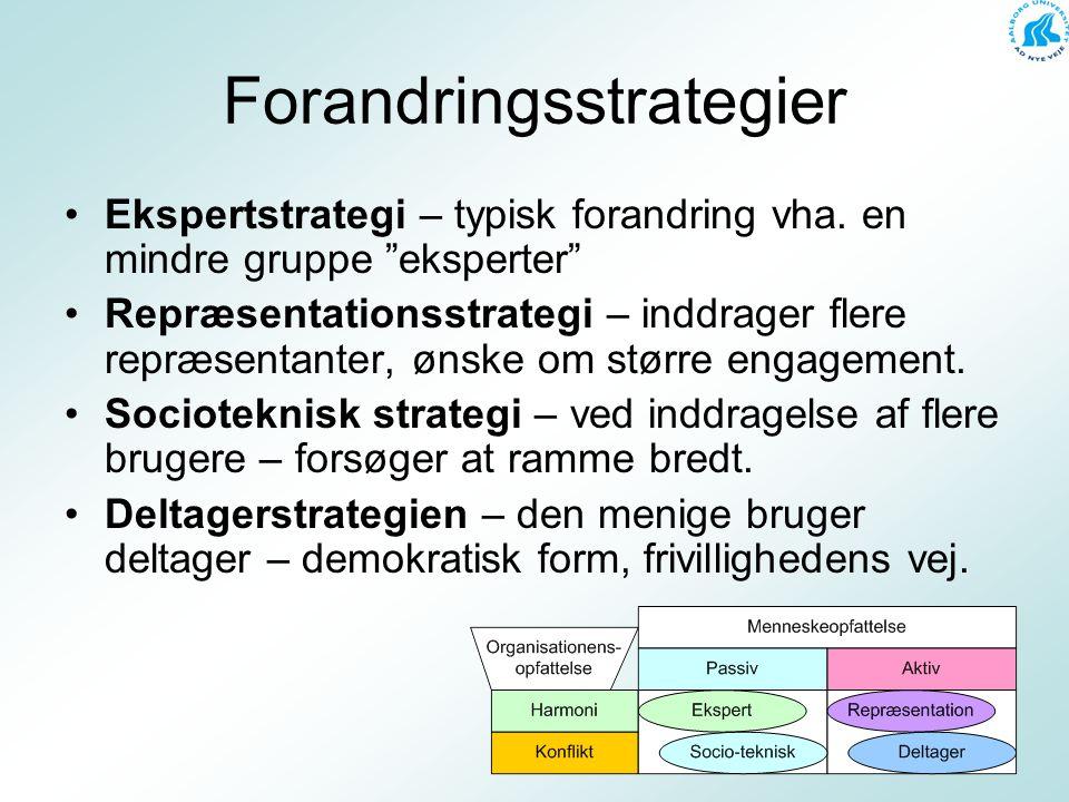 Forandringsstrategier