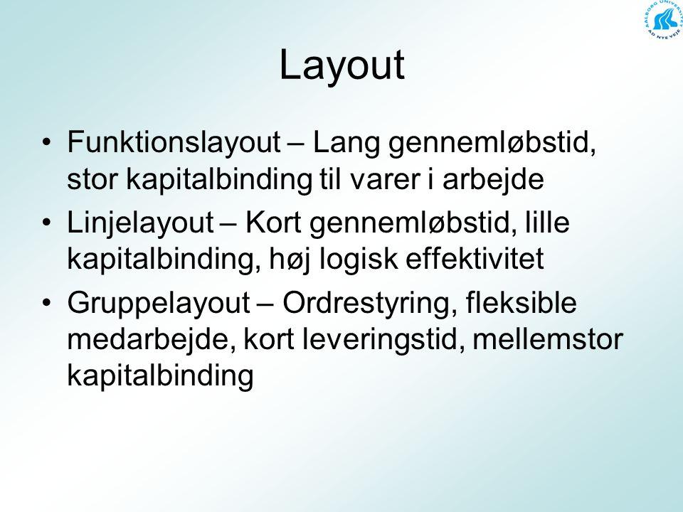 Layout Funktionslayout – Lang gennemløbstid, stor kapitalbinding til varer i arbejde.