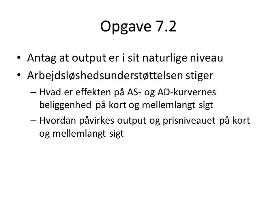 Opgave 7.2 Antag at output er i sit naturlige niveau