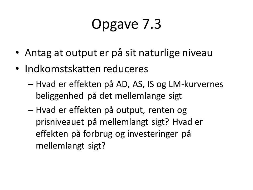Opgave 7.3 Antag at output er på sit naturlige niveau