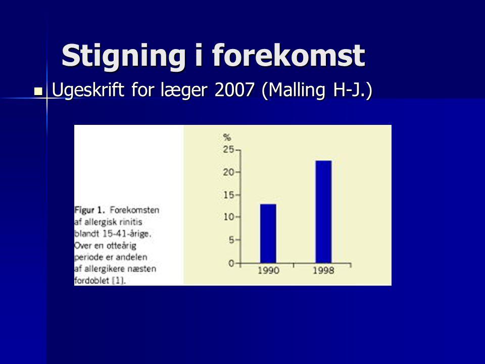 Stigning i forekomst Ugeskrift for læger 2007 (Malling H-J.)