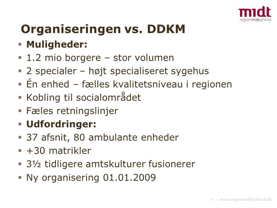 Organiseringen vs. DDKM