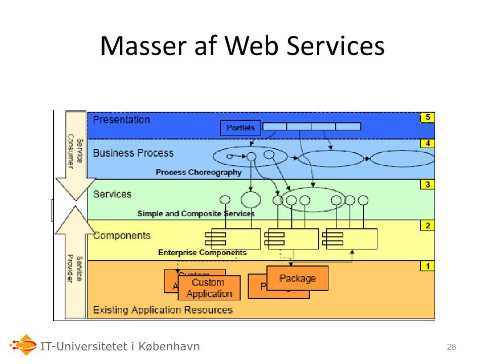 Masser af Web Services 24-09-06 Service Service Service Service
