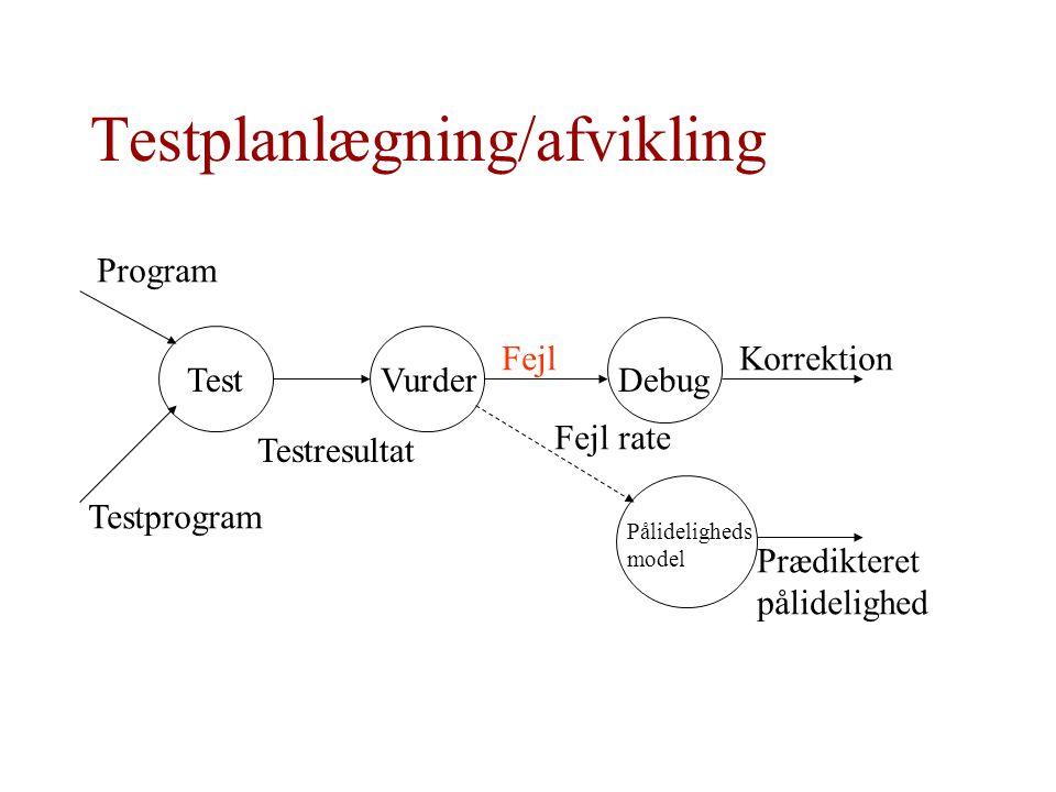 Testplanlægning/afvikling