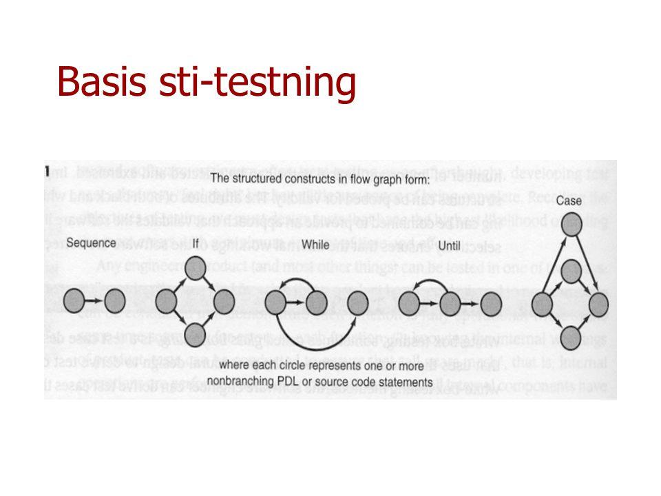 Basis sti-testning