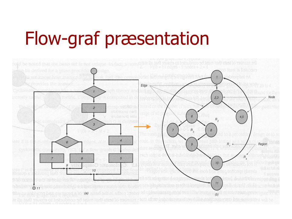 Flow-graf præsentation