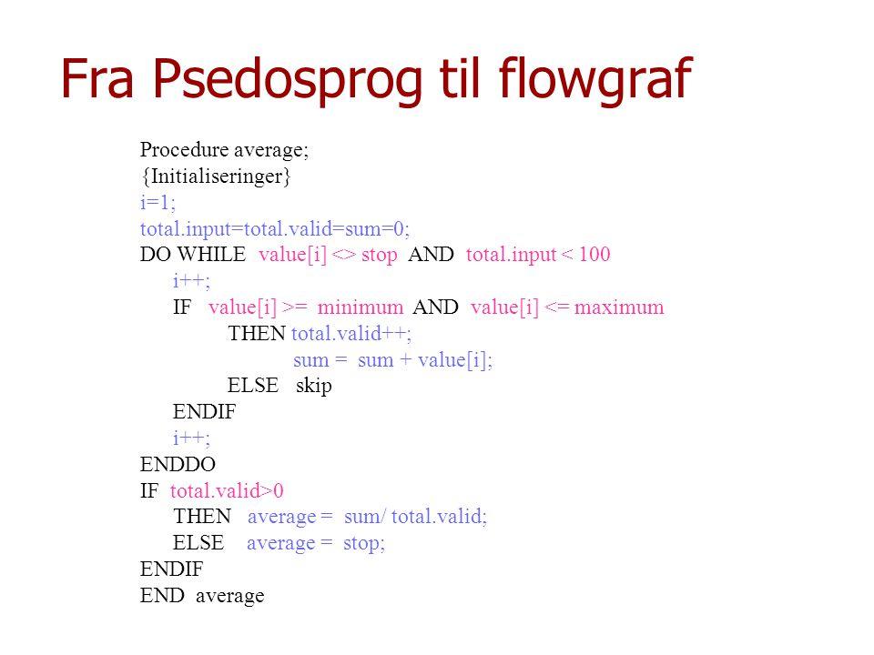 Fra Psedosprog til flowgraf