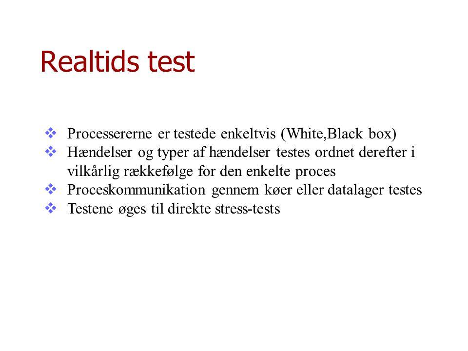 Realtids test Processererne er testede enkeltvis (White,Black box)