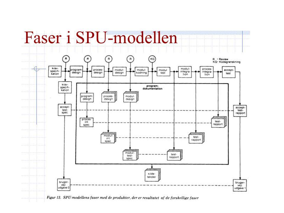 Faser i SPU-modellen