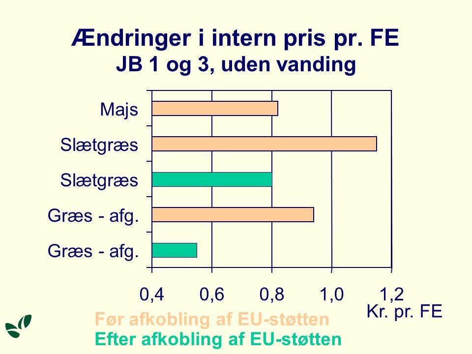 Ændringer i intern pris pr. FE JB 1 og 3, uden vanding