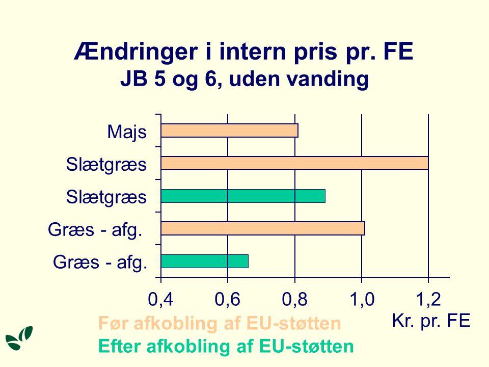 Ændringer i intern pris pr. FE JB 5 og 6, uden vanding