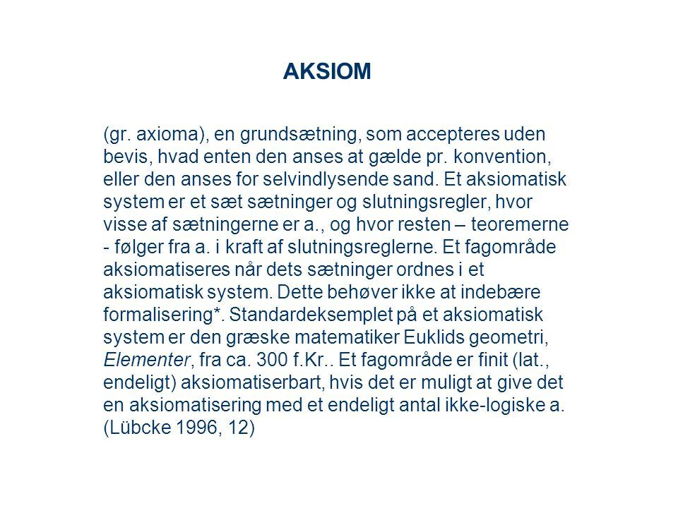 AKSIOM