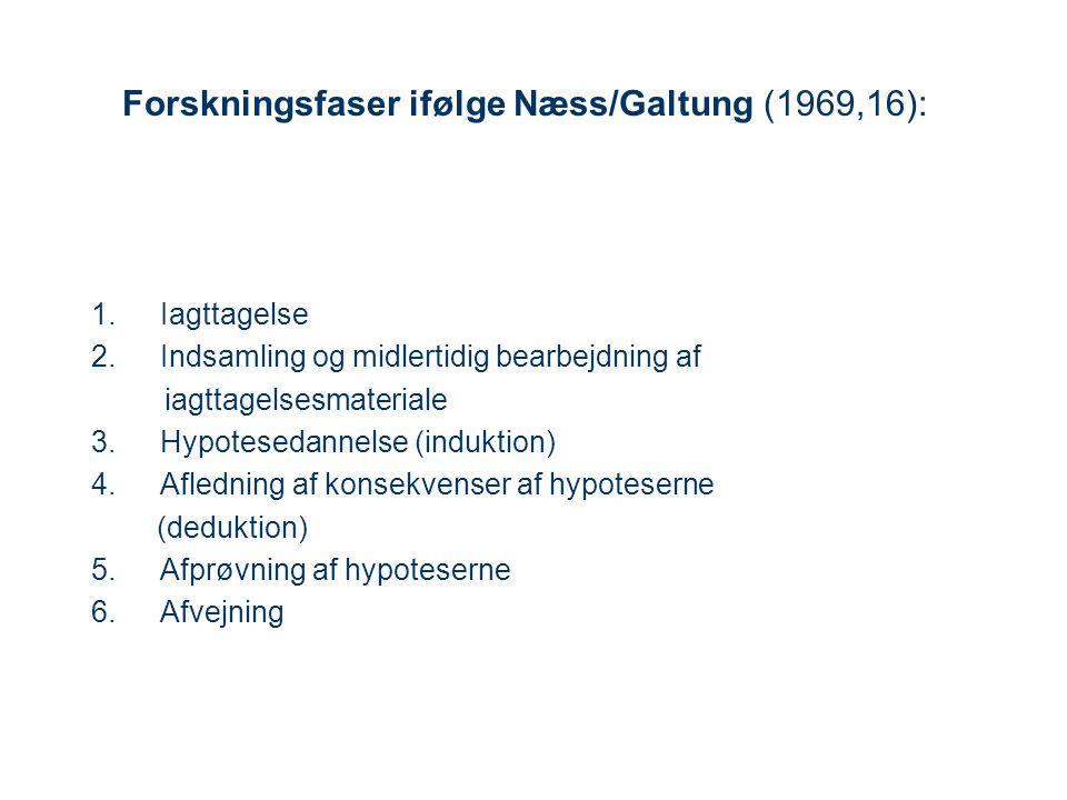 Forskningsfaser ifølge Næss/Galtung (1969,16):