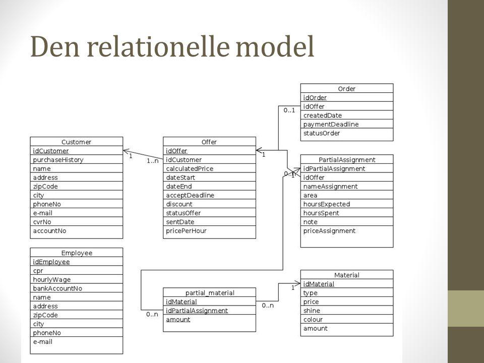 Den relationelle model