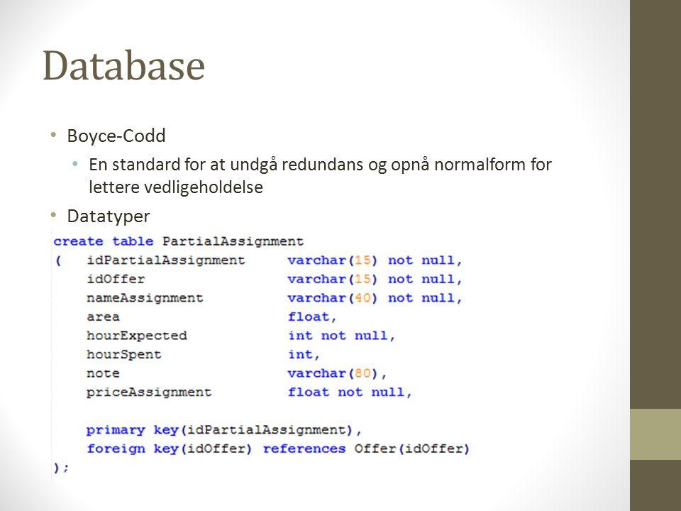 Database Boyce-Codd Datatyper