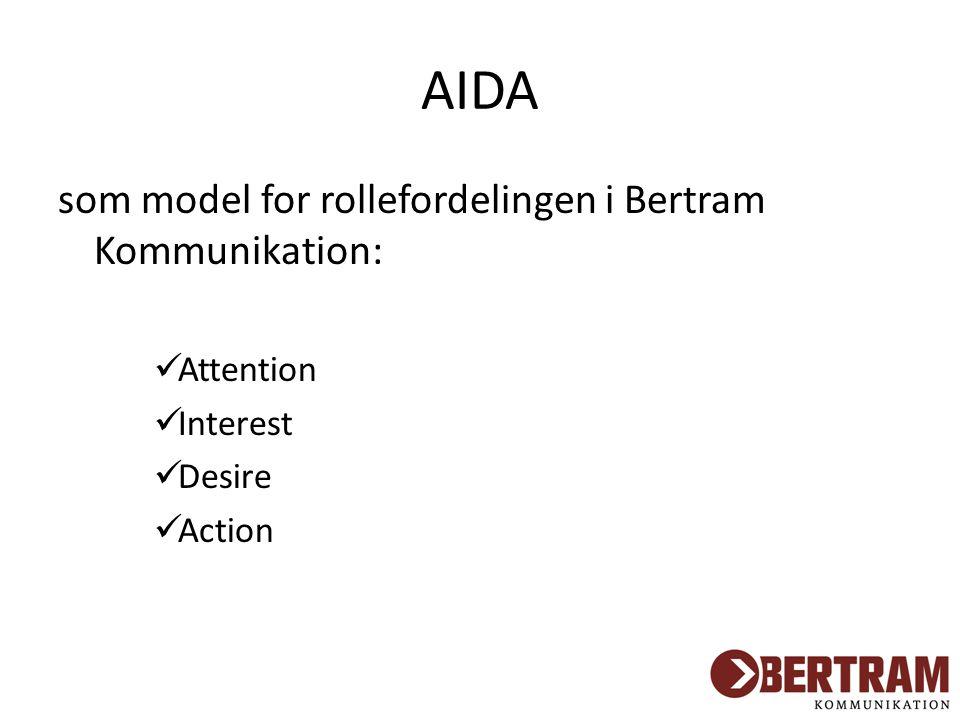 AIDA som model for rollefordelingen i Bertram Kommunikation: Attention