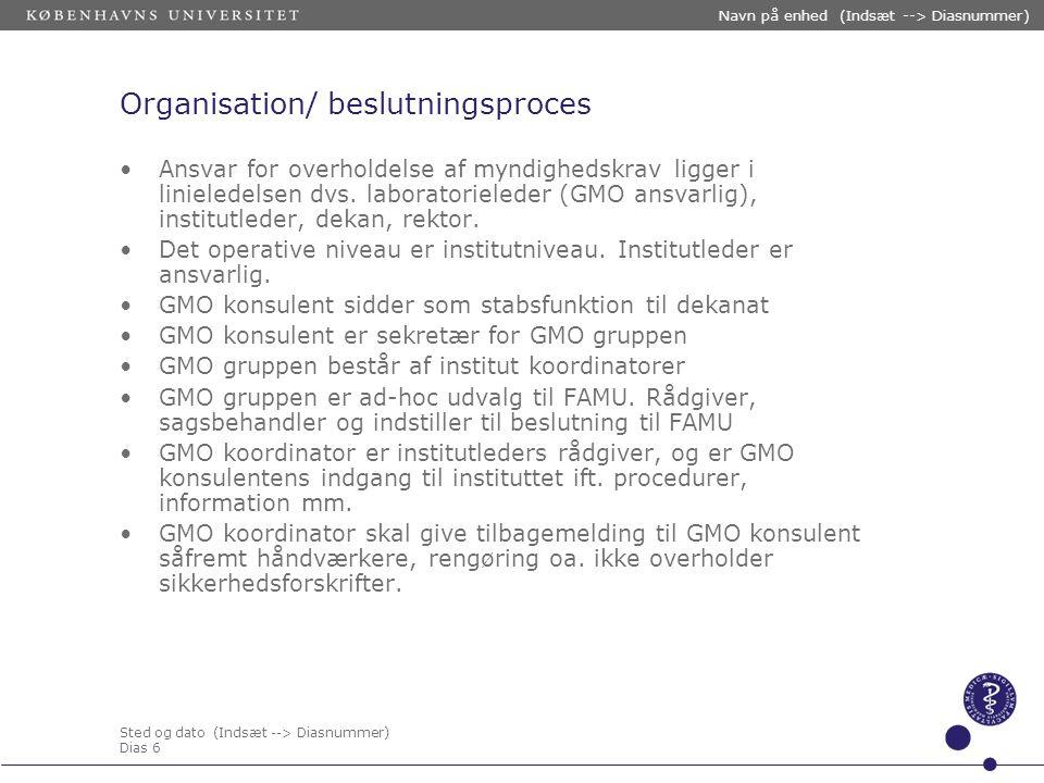 Organisation/ beslutningsproces