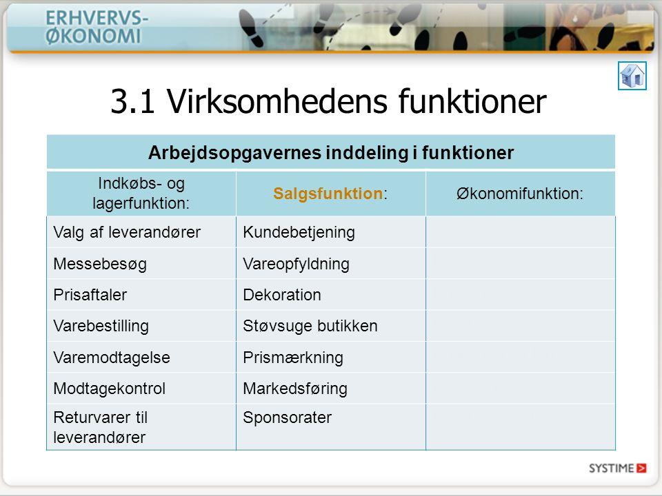 Arbejdsopgavernes inddeling i funktioner