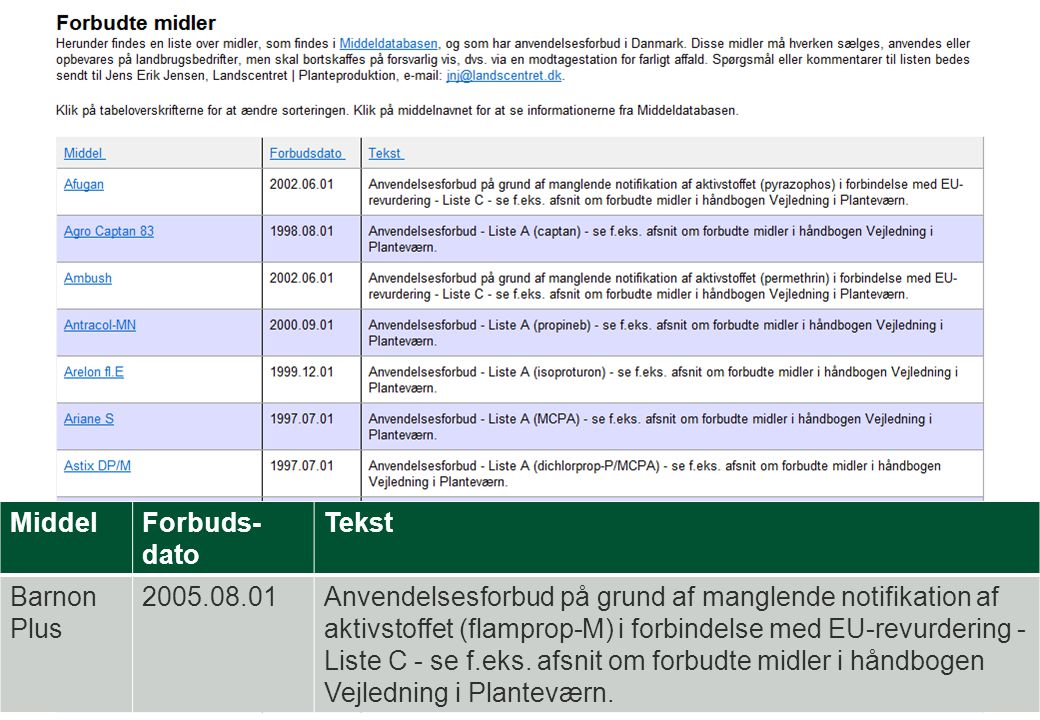 Middel Forbuds-dato Tekst Barnon Plus 2005.08.01