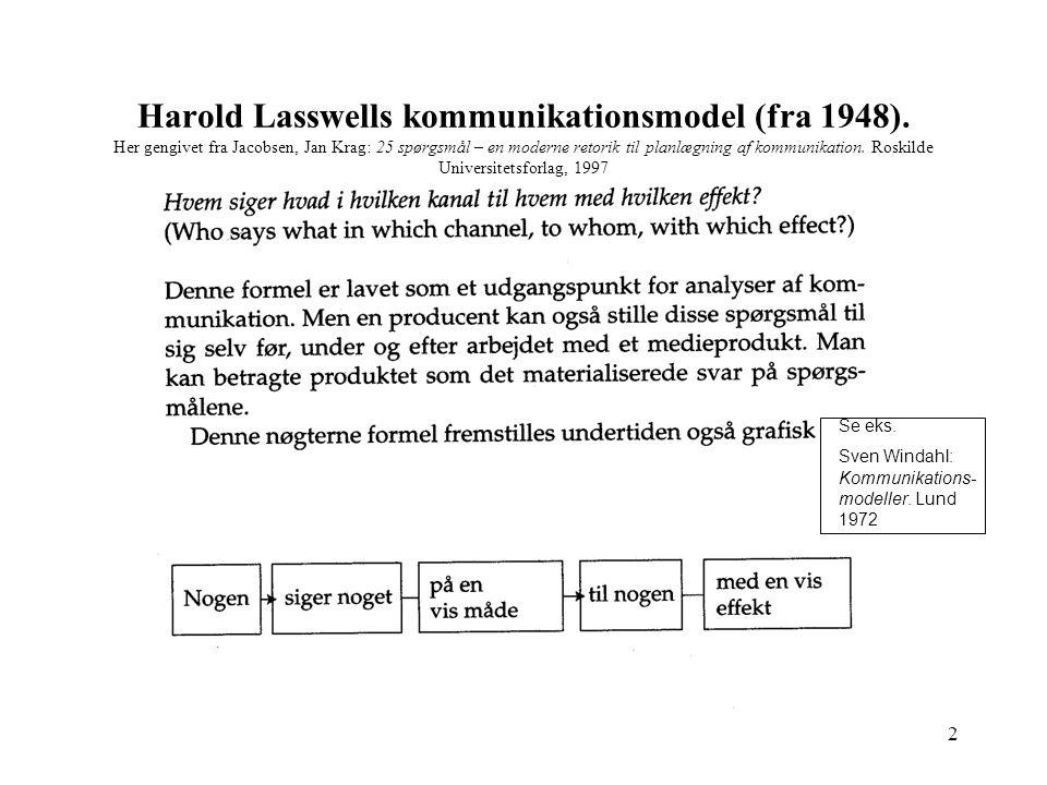 Harold Lasswells kommunikationsmodel (fra 1948)