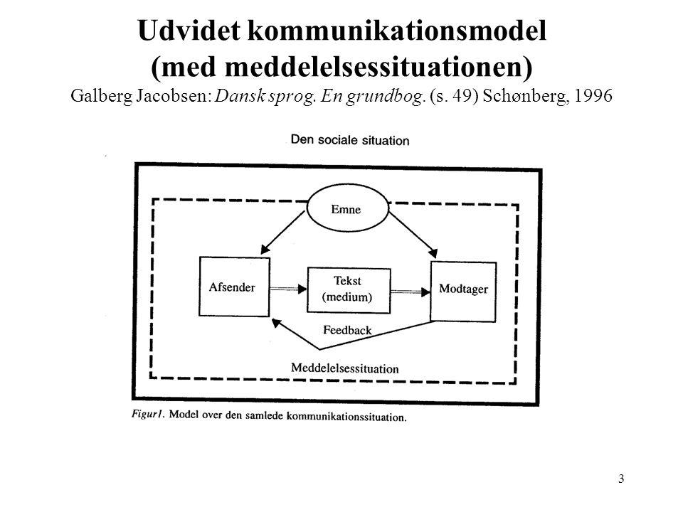 Udvidet kommunikationsmodel (med meddelelsessituationen) Galberg Jacobsen: Dansk sprog.