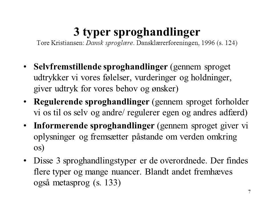 3 typer sproghandlinger Tore Kristiansen: Dansk sproglære