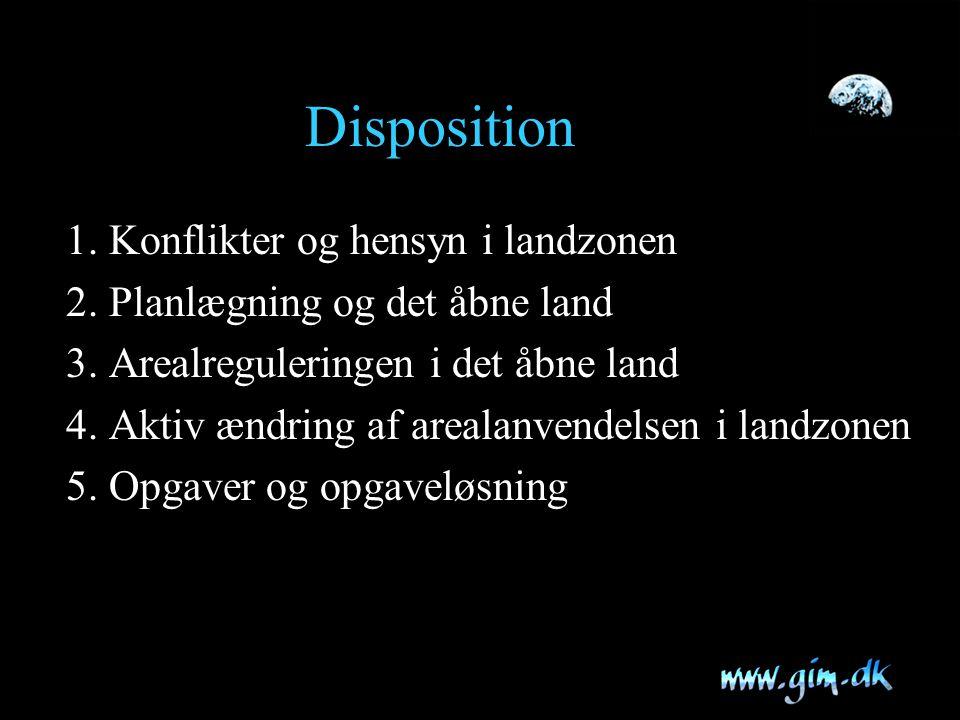 Disposition 1. Konflikter og hensyn i landzonen