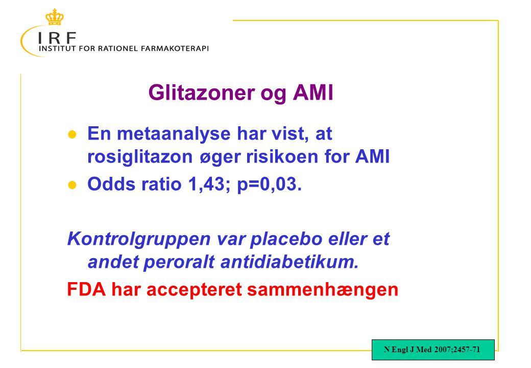 Glitazoner og AMI En metaanalyse har vist, at rosiglitazon øger risikoen for AMI. Odds ratio 1,43; p=0,03.