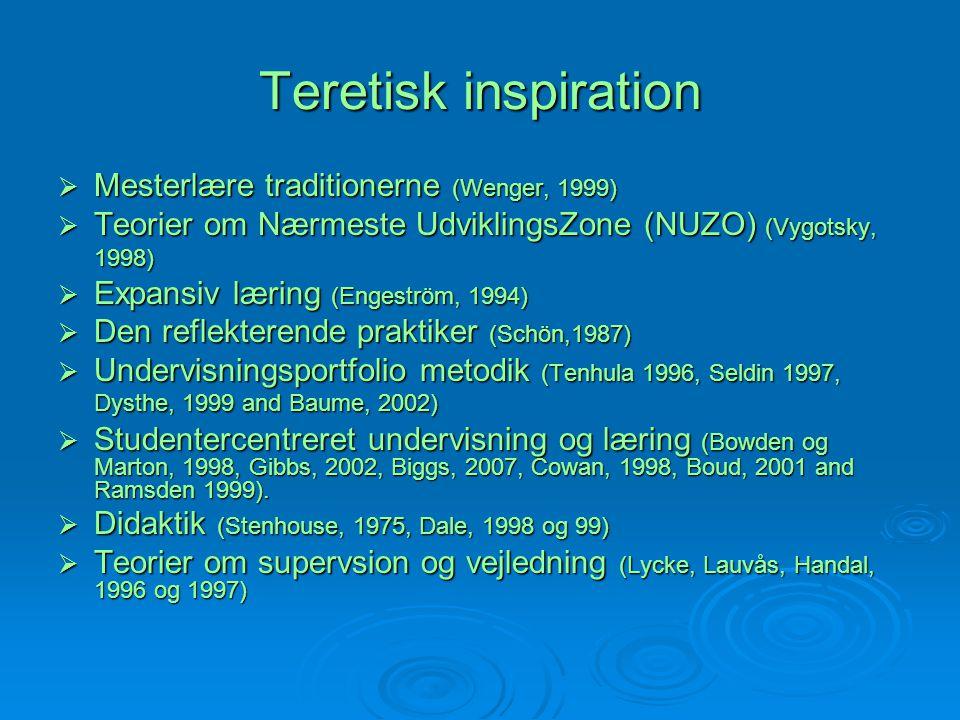 Teretisk inspiration Mesterlære traditionerne (Wenger, 1999)