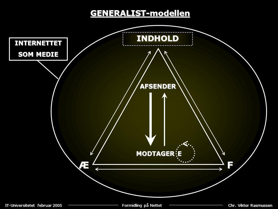Æ F GENERALIST-modellen INDHOLD INTERNETTET SOM MEDIE AFSENDER