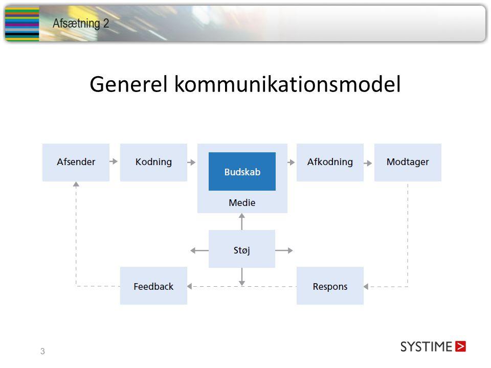 Generel kommunikationsmodel
