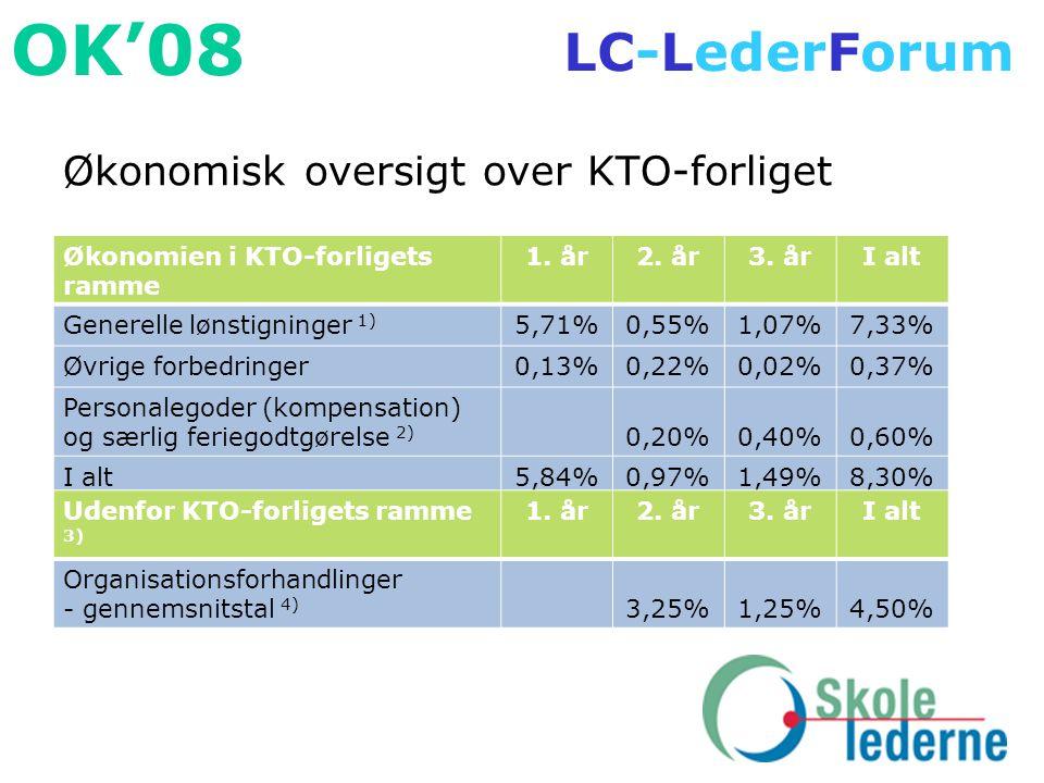 Økonomisk oversigt over KTO-forliget