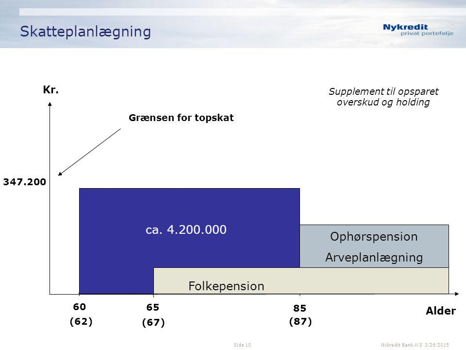 Supplement til opsparet overskud og holding