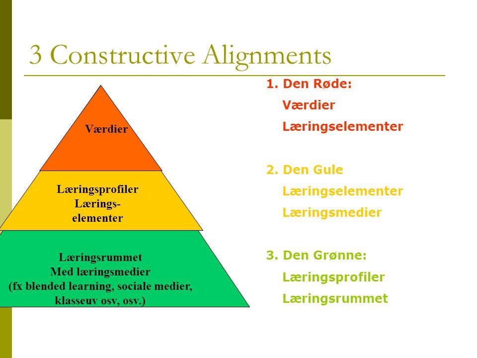 3 Constructive Alignments