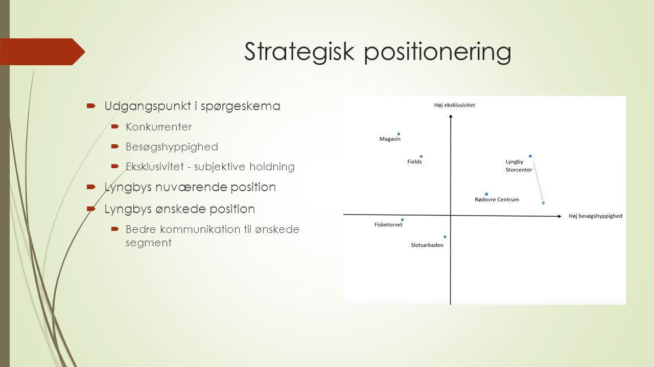 Strategisk positionering