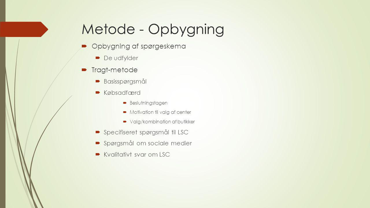 Metode - Opbygning Opbygning af spørgeskema Tragt-metode De udfylder