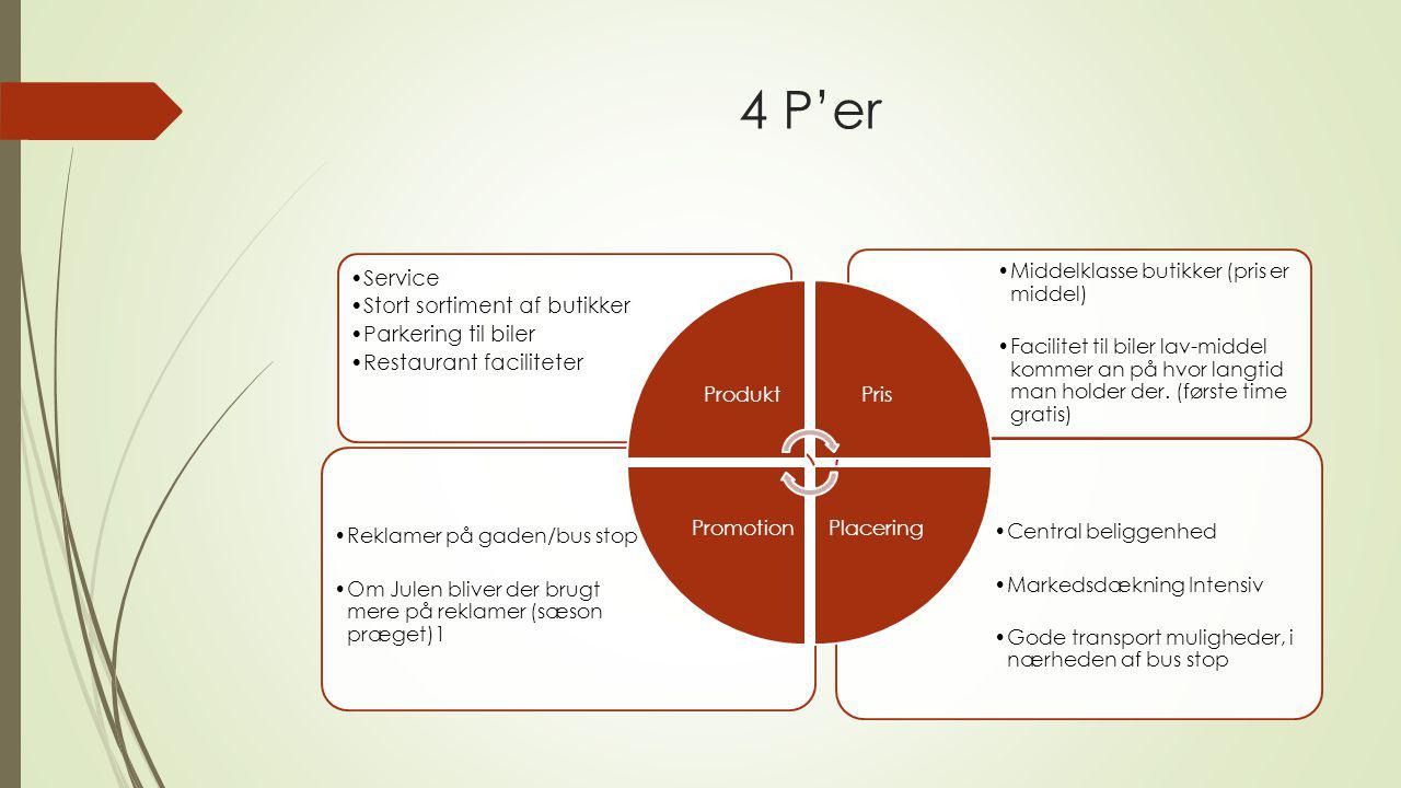 4 P'er Service Stort sortiment af butikker Parkering til biler