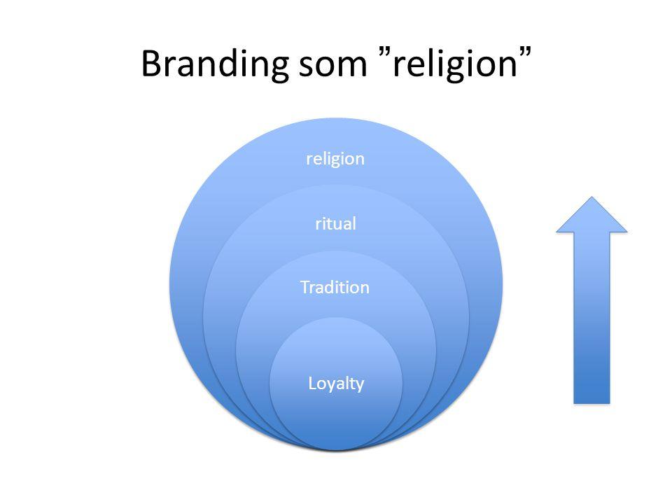 Branding som religion