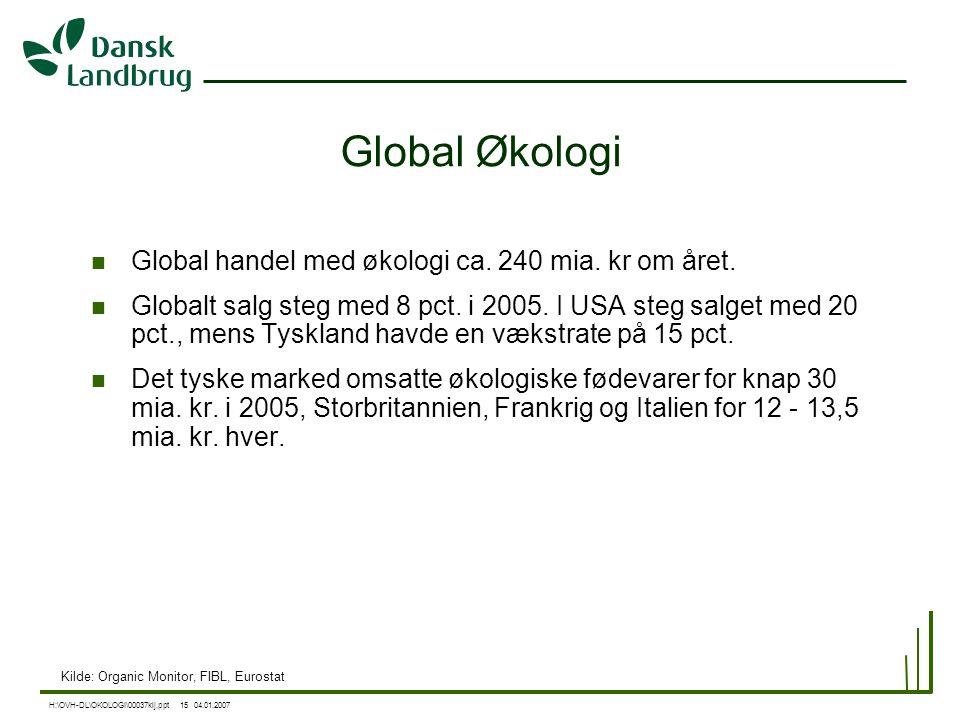 Global Økologi Global handel med økologi ca. 240 mia. kr om året.