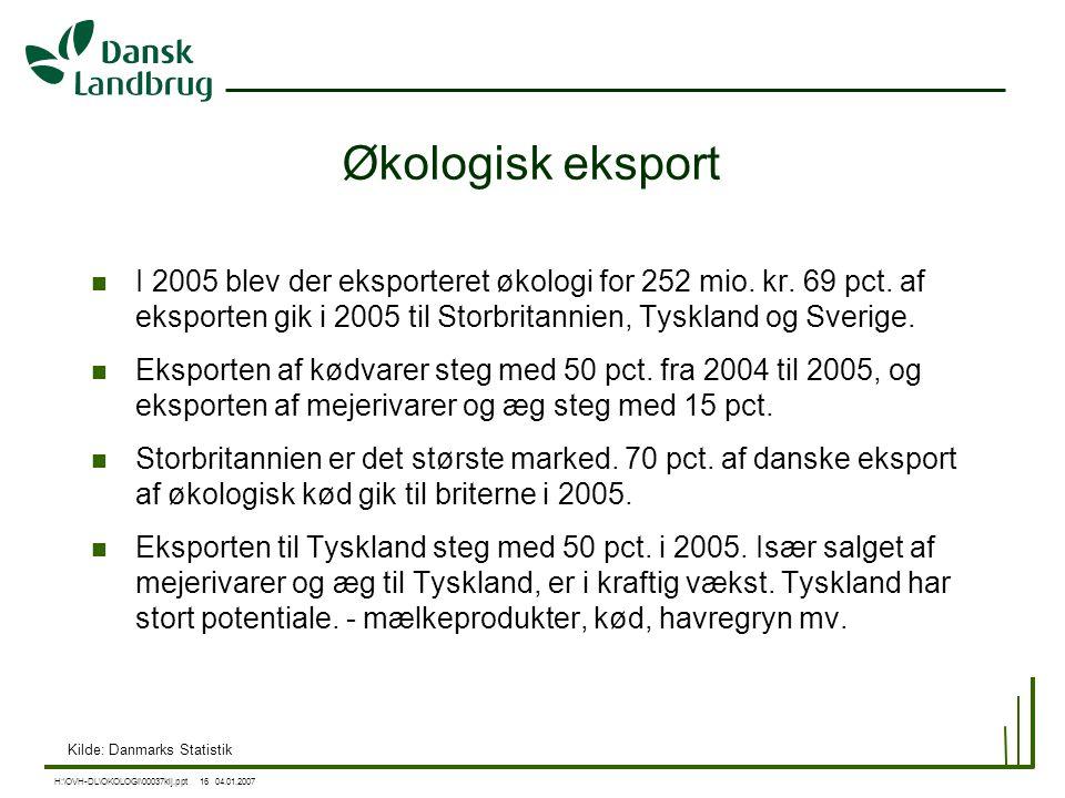 Økologisk eksport I 2005 blev der eksporteret økologi for 252 mio. kr. 69 pct. af eksporten gik i 2005 til Storbritannien, Tyskland og Sverige.