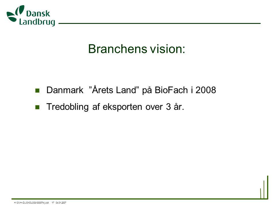 Branchens vision: Danmark Årets Land på BioFach i 2008