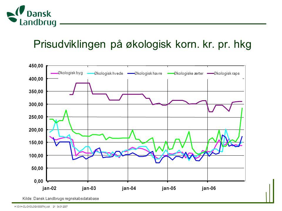 Prisudviklingen på økologisk korn. kr. pr. hkg