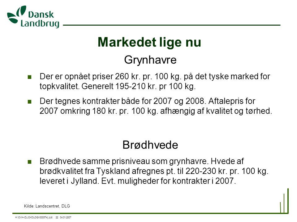 Markedet lige nu Grynhavre Brødhvede