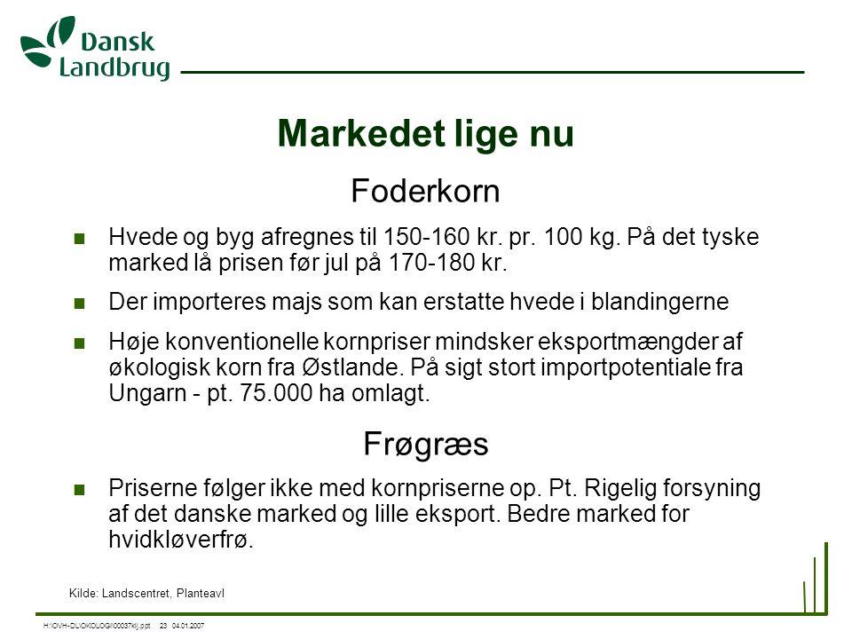 Markedet lige nu Foderkorn Frøgræs