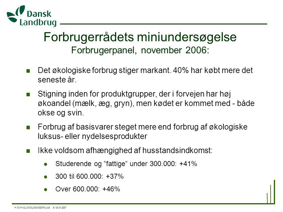 Forbrugerrådets miniundersøgelse Forbrugerpanel, november 2006: