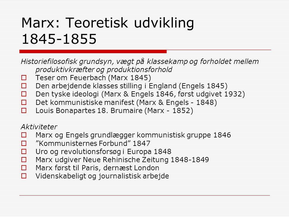 Marx: Teoretisk udvikling 1845-1855