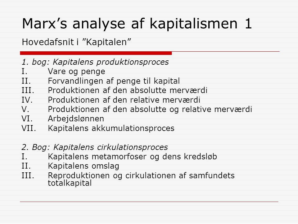 Marx's analyse af kapitalismen 1 Hovedafsnit i Kapitalen