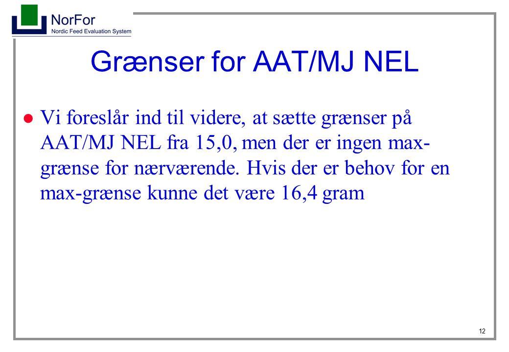 Grænser for AAT/MJ NEL