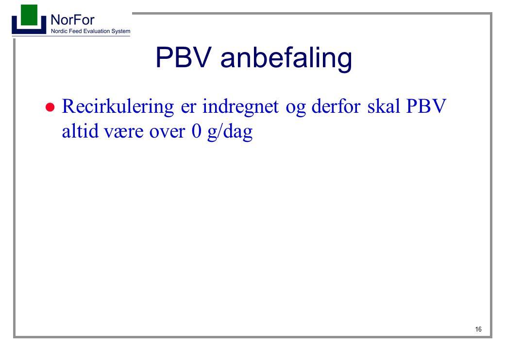 PBV anbefaling Recirkulering er indregnet og derfor skal PBV altid være over 0 g/dag
